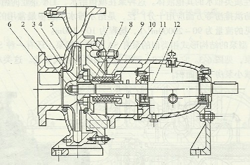 is系列单级单吸式离心泵结构图   一泵体2—叶轮螺母3—止动垫圈4 一